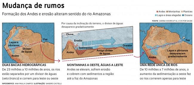 054-057_Rio-Amazonas_223-01