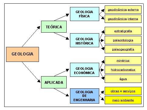 Geologia De Engenharia Livro Download |LINK| GEOLOGIAQUADRO