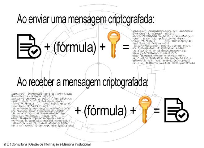 Sistema-Criptografia-2