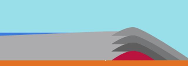 Figura 3: Alteamento pelo método da linha de centro