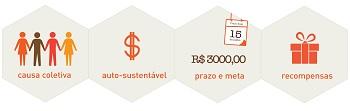 Imagem: Divulgação/Kolmea