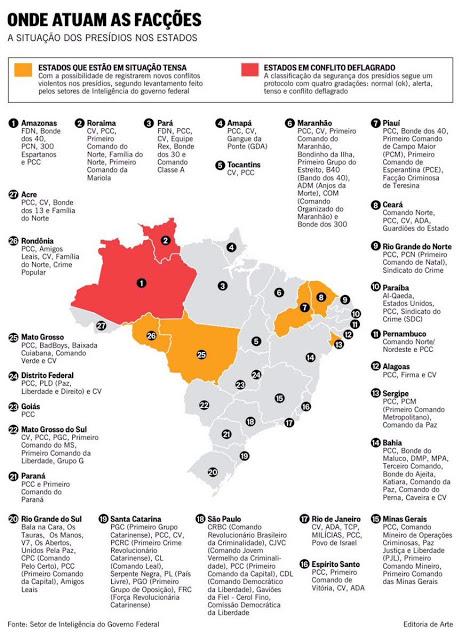 """Mapa das """"facções"""" criminosas nos presídios - hora de agir"""