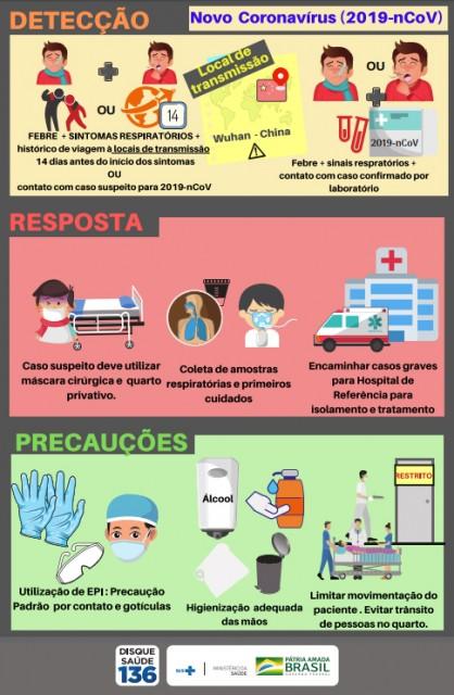 novo-coronavirus-interna