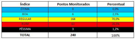 tabela1-obsrios17